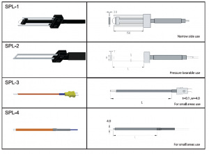 slit-temperature-probe-selection-type-k
